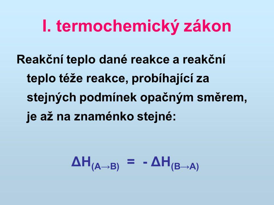 I. termochemický zákon Reakční teplo dané reakce a reakční teplo téže reakce, probíhající za stejných podmínek opačným směrem, je až na znaménko stejn