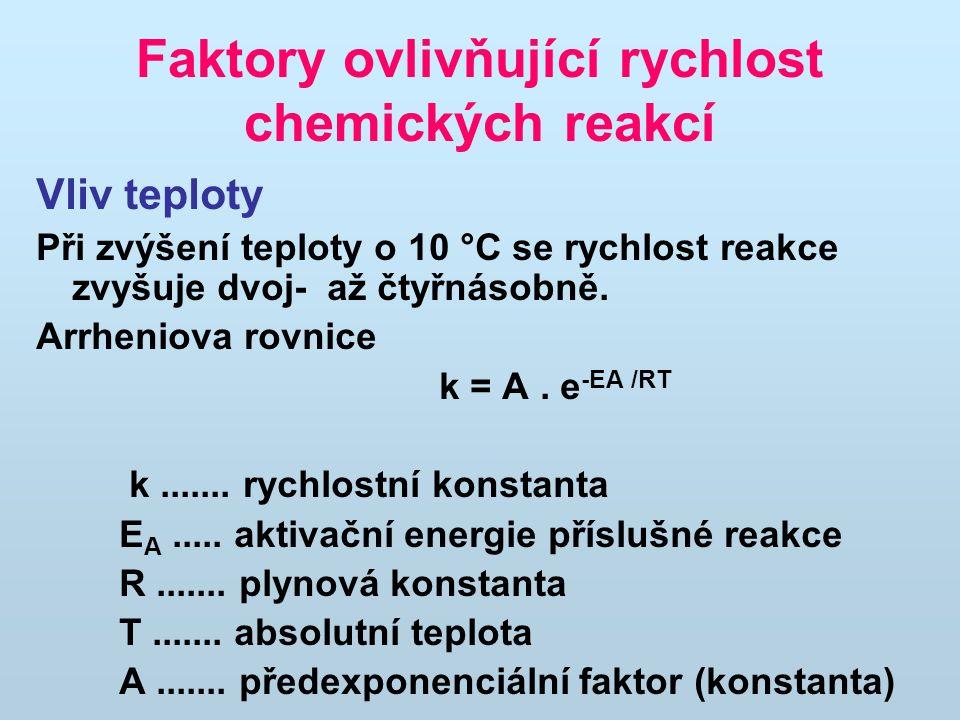 Faktory ovlivňující rychlost chemických reakcí Vliv teploty Při zvýšení teploty o 10 °C se rychlost reakce zvyšuje dvoj- až čtyřnásobně.