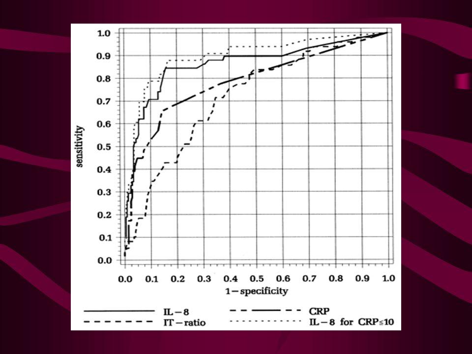Vývoj laboratorní diagnostiky IV.