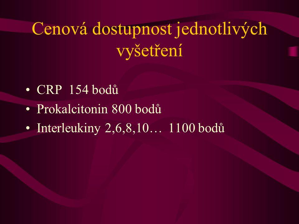 Cenová dostupnost jednotlivých vyšetření CRP 154 bodů Prokalcitonin 800 bodů Interleukiny 2,6,8,10… 1100 bodů
