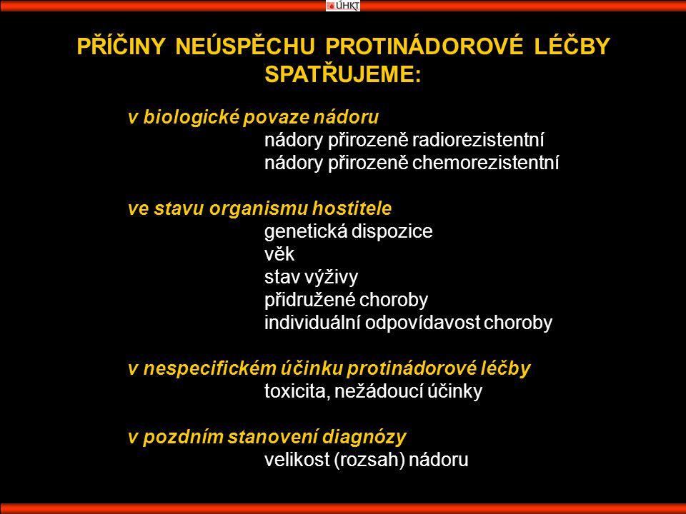 PŘÍČINY NEÚSPĚCHU PROTINÁDOROVÉ LÉČBY SPATŘUJEME: v biologické povaze nádoru nádory přirozeně radiorezistentní nádory přirozeně chemorezistentní ve stavu organismu hostitele genetická dispozice věk stav výživy přidružené choroby individuální odpovídavost choroby v nespecifickém účinku protinádorové léčby toxicita, nežádoucí účinky v pozdním stanovení diagnózy velikost (rozsah) nádoru