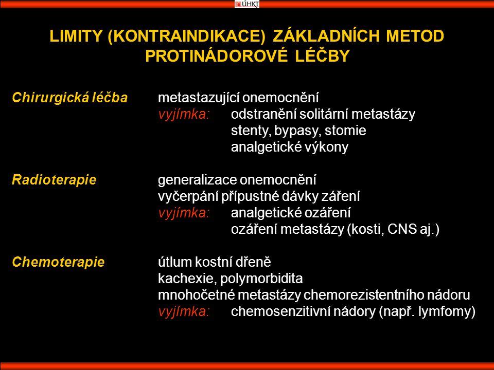LIMITY (KONTRAINDIKACE) ZÁKLADNÍCH METOD PROTINÁDOROVÉ LÉČBY Chirurgická léčbametastazující onemocnění vyjímka:odstranění solitární metastázy stenty, bypasy, stomie analgetické výkony Radioterapiegeneralizace onemocnění vyčerpání přípustné dávky záření vyjímka:analgetické ozáření ozáření metastázy (kosti, CNS aj.) Chemoterapieútlum kostní dřeně kachexie, polymorbidita mnohočetné metastázy chemorezistentního nádoru vyjímka:chemosenzitivní nádory (např.