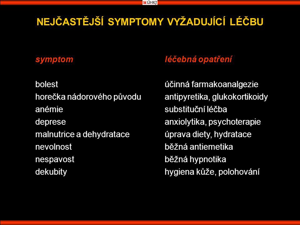 NEJČASTĚJŠÍ SYMPTOMY VYŽADUJÍCÍ LÉČBU symptomléčebná opatření bolestúčinná farmakoanalgezie horečka nádorového původuantipyretika, glukokortikoidy anémiesubstituční léčba depreseanxiolytika, psychoterapie malnutrice a dehydrataceúprava diety, hydratace nevolnostběžná antiemetika nespavostběžná hypnotika dekubityhygiena kůže, polohování
