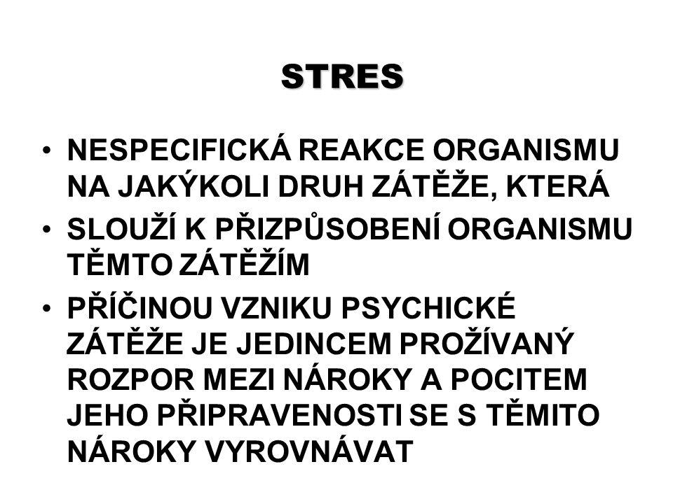 STRES STRES NESPECIFICKÁ REAKCE ORGANISMU NA JAKÝKOLI DRUH ZÁTĚŽE, KTERÁ SLOUŽÍ K PŘIZPŮSOBENÍ ORGANISMU TĚMTO ZÁTĚŽÍM PŘÍČINOU VZNIKU PSYCHICKÉ ZÁTĚŽ