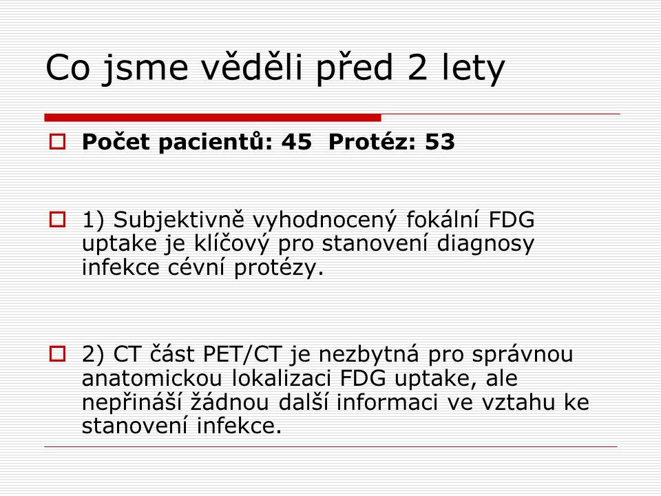 Co jsme věděli před 2 lety  Počet pacientů: 45 Protéz: 53  1) Subjektivně vyhodnocený fokální FDG uptake je klíčový pro stanovení diagnosy infekce cévní protézy.