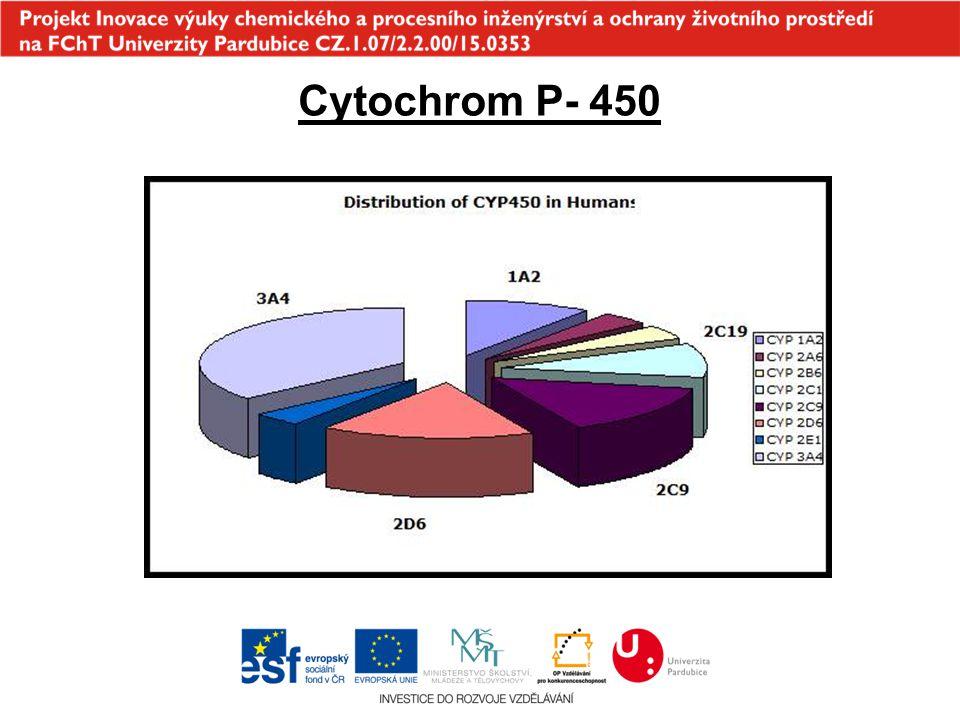 Cytochrom P- 450