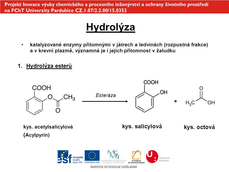Hydrolýza katalyzované enzymy přítomnými v játrech a ledvinách (rozpustná frakce) a v krevní plazmě, významná je i jejich přítomnost v žaludku 1.Hydro