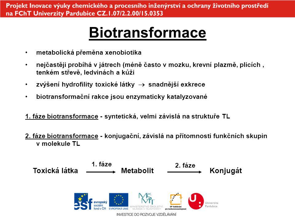 Toxická látkaMetabolitKonjugát 1. fáze 2. fáze Biotransformace metabolická přeměna xenobiotika nejčastěji probíhá v játrech (méně často v mozku, krevn