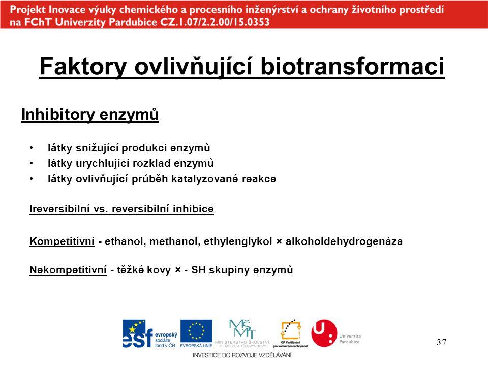37 Faktory ovlivňující biotransformaci Inhibitory enzymů látky snižující produkci enzymů látky urychlující rozklad enzymů látky ovlivňující průběh kat