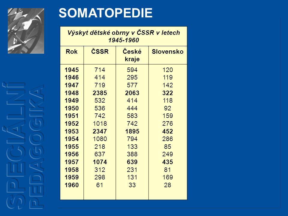 SOMATOPEDIE DĚTSKÁ MOZKOVÁ OBRNA (DMO)  nespecifický syndrom vzniklý následkem postižení velmi nezralého mozku  počet případů dětí s DMO roste  výskyt asi v 0,1-0,2 % populace  příčiny onemocnění patrně obdobné, jako u mentální retardace  vždy tělesné postižení, často v kombinaci s mentální retardací (v 1/3-1/2 případů) či epilepsií