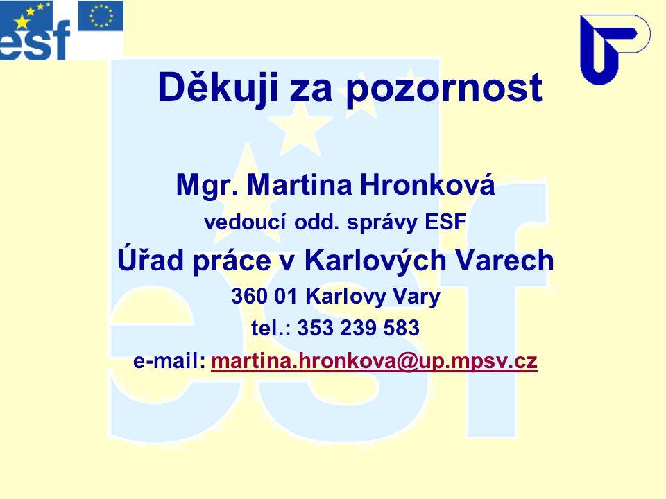 Děkuji za pozornost Mgr. Martina Hronková vedoucí odd.