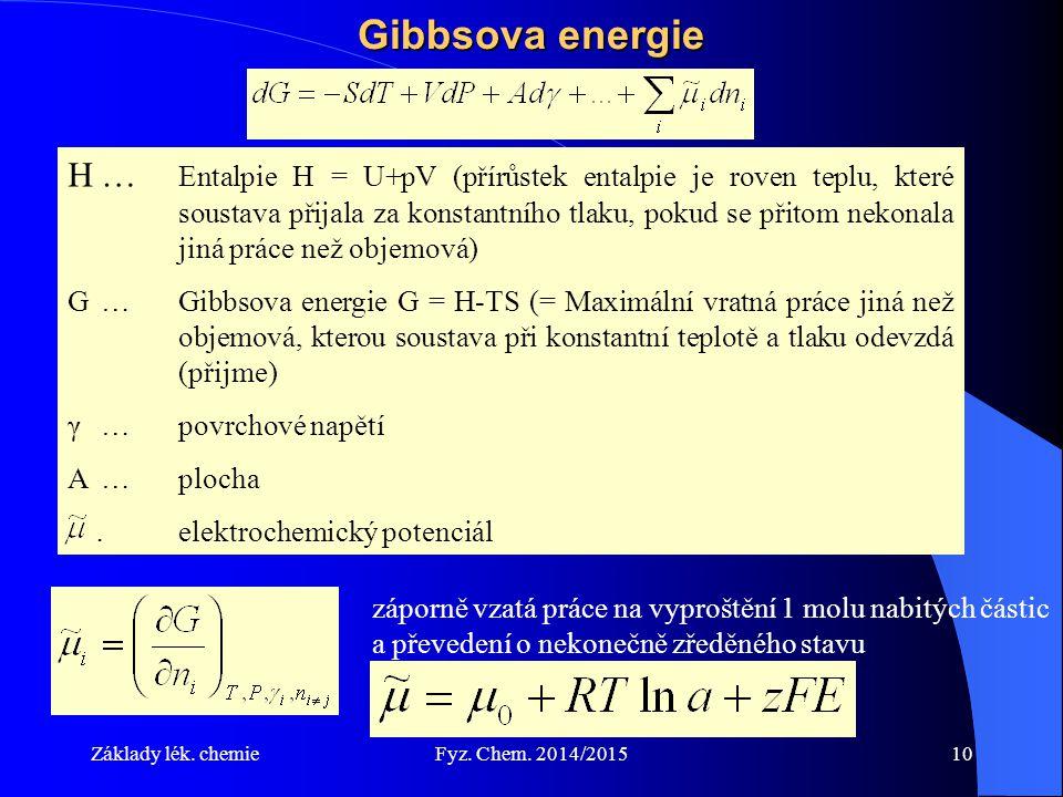 Základy lék. chemieFyz. Chem. 2014/201510 Gibbsova energie H… Entalpie H = U+pV (přírůstek entalpie je roven teplu, které soustava přijala za konstant