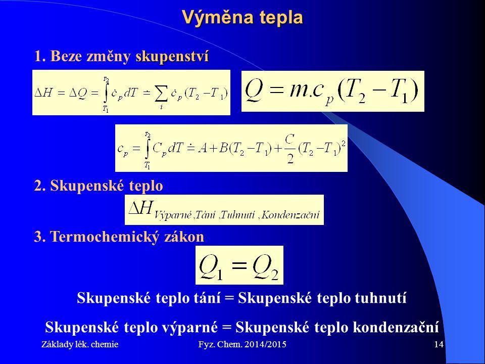 Základy lék.chemieFyz. Chem. 2014/201514 Výměna tepla 2.