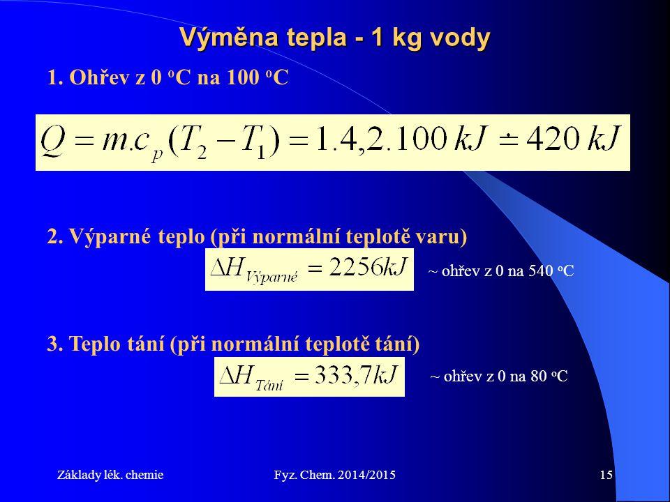 Základy lék. chemieFyz. Chem. 2014/201515 Výměna tepla - 1 kg vody 1. Ohřev z 0 o C na 100 o C 2. Výparné teplo (při normální teplotě varu) ~ ohřev z