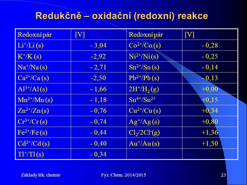 Základy lék. chemieFyz. Chem. 2014/201523 Redukčně – oxidační (redoxní) reakce Redoxní pár [V]Redoxní pár[V] Li + /Li (s)- 3,04Co 2+ /Co (s)- 0,28 K +