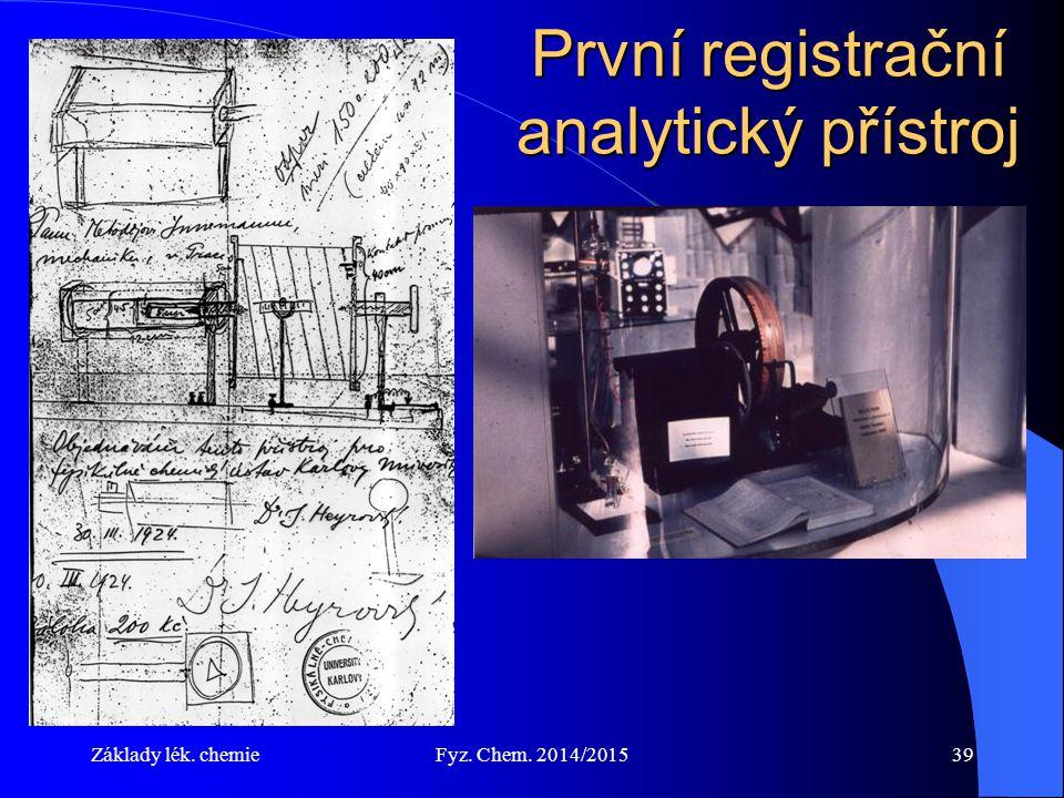 Základy lék. chemieFyz. Chem. 2014/201539 První registrační analytický přístroj