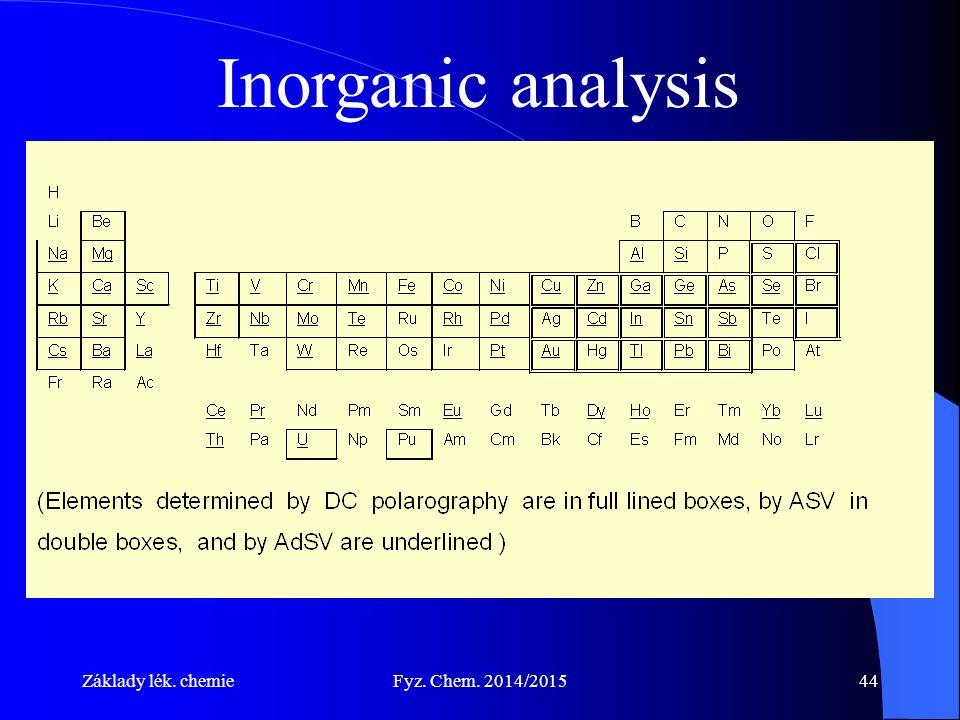 Základy lék. chemieFyz. Chem. 2014/201544 Inorganic analysis