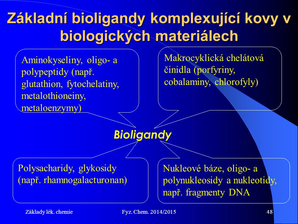 Základy lék. chemieFyz. Chem. 2014/201548 Základní bioligandy komplexující kovy v biologických materiálech Bioligandy Aminokyseliny, oligo- a polypept