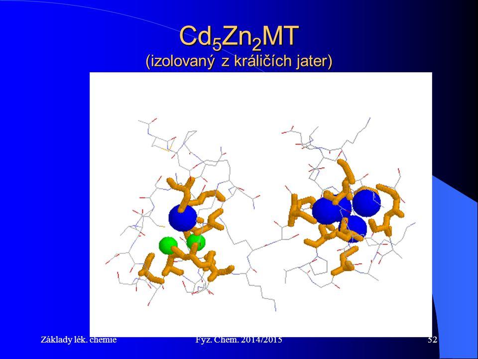 Základy lék. chemieFyz. Chem. 2014/201552 Cd 5 Zn 2 MT (izolovaný z králičích jater)