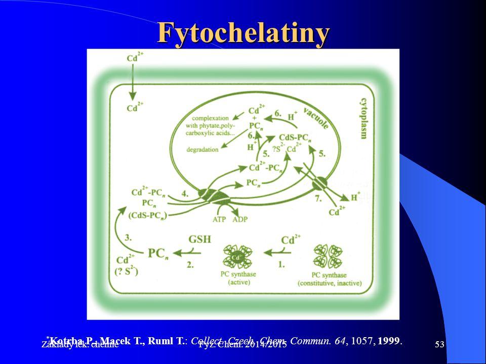 Základy lék. chemieFyz. Chem. 2014/201553Fytochelatiny * Kotrba P., Macek T., Ruml T.: Collect. Czech. Chem. Commun. 64, 1057, 1999.