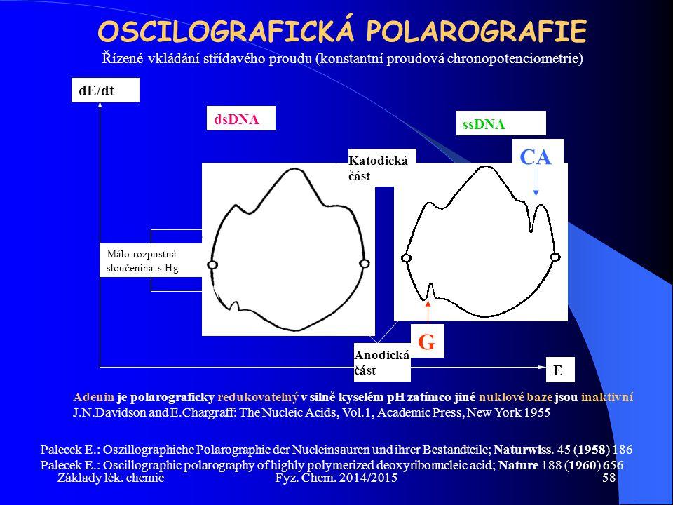 Základy lék. chemieFyz. Chem. 2014/201558 OSCILOGRAFICKÁ POLAROGRAFIE Řízené vkládání střídavého proudu (konstantní proudová chronopotenciometrie) dE/
