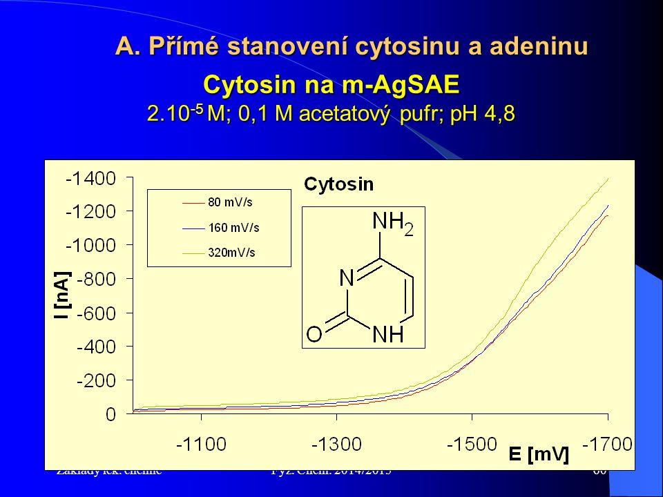 Základy lék. chemieFyz. Chem. 2014/201560 Cytosin na m-AgSAE 2.10 -5 M; 0,1 M acetatový pufr; pH 4,8 A. Přímé stanovení cytosinu a adeninu