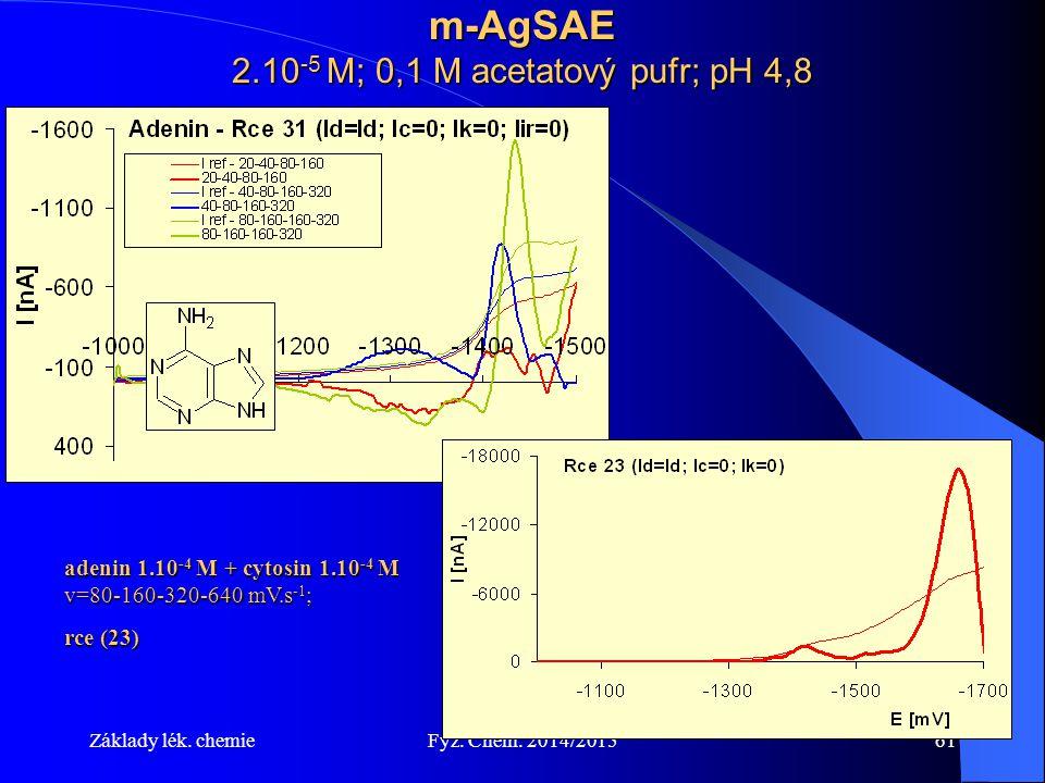 Základy lék. chemieFyz. Chem. 2014/201561 m-AgSAE 2.10 -5 M; 0,1 M acetatový pufr; pH 4,8 adenin 1.10 -4 M + cytosin 1.10 -4 M v=80-160-320-640 mV.s -
