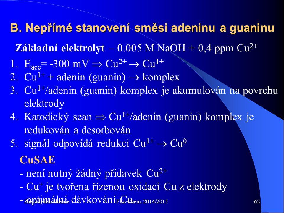 Základy lék. chemieFyz. Chem. 2014/201562 B. Nepřímé stanovení směsi adeninu a guaninu Základní elektrolyt – 0.005 M NaOH + 0,4 ppm Cu 2+ 1.E acc = -3