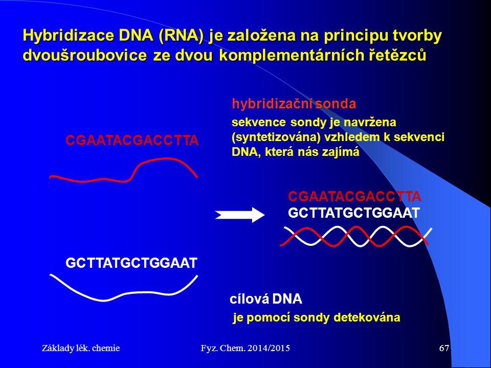 Základy lék. chemieFyz. Chem. 2014/201567 hybridizační sonda sekvence sondy je navržena (syntetizována) vzhledem k sekvenci DNA, která nás zajímá cílo