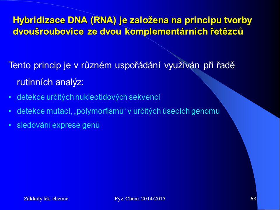 Základy lék. chemieFyz. Chem. 2014/201568 Hybridizace DNA (RNA) je založena na principu tvorby dvoušroubovice ze dvou komplementárních řetězců Tento p