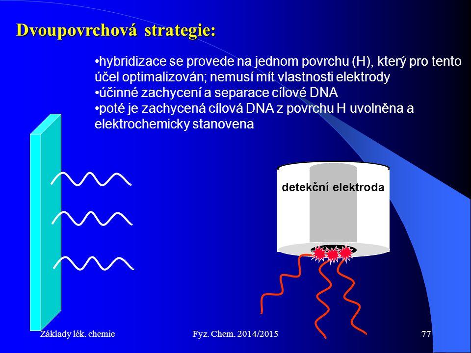 Základy lék. chemieFyz. Chem. 2014/201577 detekční elektroda Dvoupovrchová strategie: hybridizace se provede na jednom povrchu (H), který pro tento úč