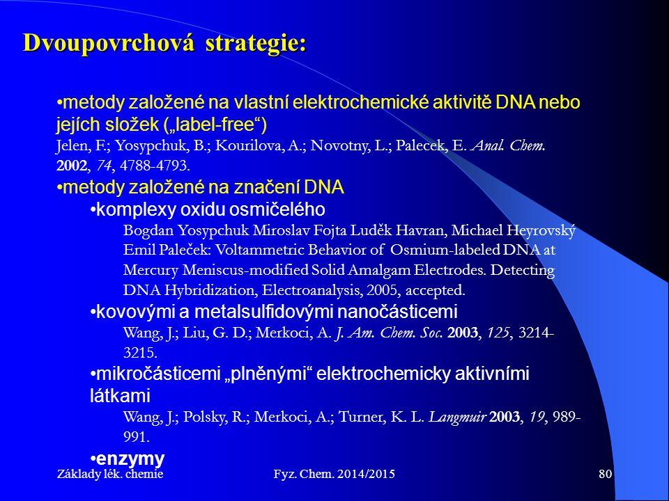 """Základy lék. chemieFyz. Chem. 2014/201580 Dvoupovrchová strategie: metody založené na vlastní elektrochemické aktivitě DNA nebo jejích složek (""""label-"""