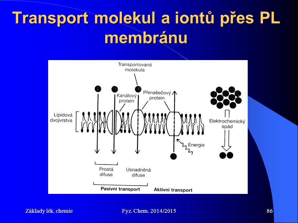 Základy lék. chemieFyz. Chem. 2014/201586 Transport molekul a iontů přes PL membránu