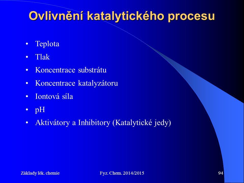 Základy lék. chemieFyz. Chem. 2014/201594 Ovlivnění katalytického procesu Teplota Tlak Koncentrace substrátu Koncentrace katalyzátoru Iontová síla pH