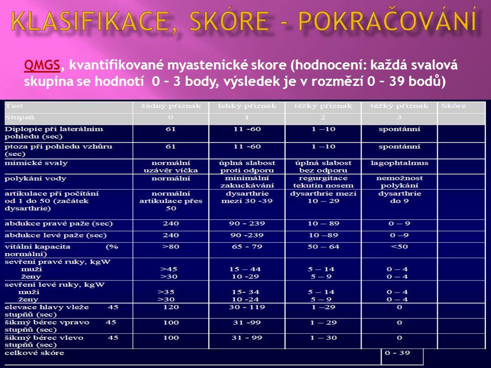 QMGS, kvantifikované myastenické skore (hodnocení: každá svalová skupina se hodnotí 0 – 3 body, výsledek je v rozmězí 0 – 39 bodů)