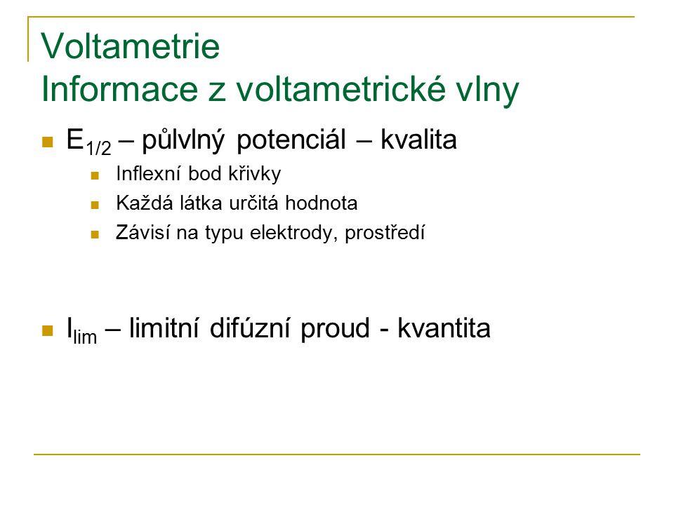 Voltametrie Informace z voltametrické vlny E 1/2 – půlvlný potenciál – kvalita Inflexní bod křivky Každá látka určitá hodnota Závisí na typu elektrody