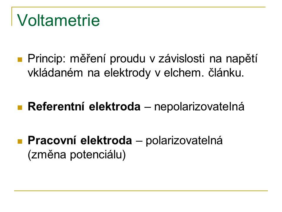 Voltametrie Princip: měření proudu v závislosti na napětí vkládaném na elektrody v elchem. článku. Referentní elektroda – nepolarizovatelná Pracovní e