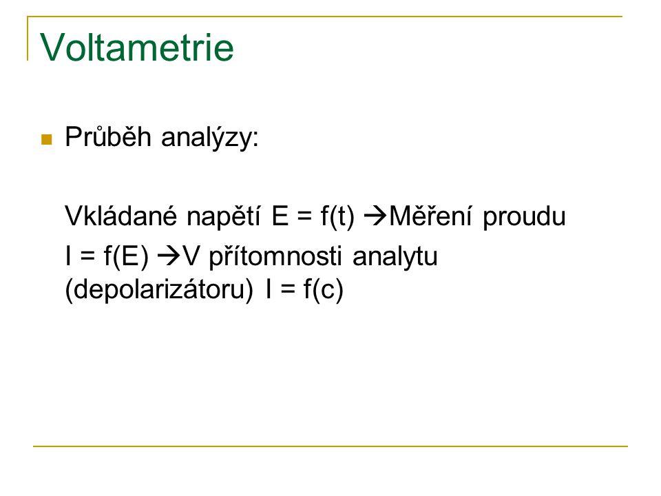 Voltametrie Průběh analýzy: Vkládané napětí E = f(t)  Měření proudu I = f(E)  V přítomnosti analytu (depolarizátoru) I = f(c)