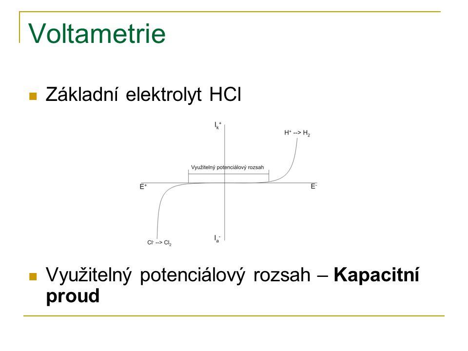 Voltametrie Typy DC voltametrie/polarografie Stejnosměrné napětí/proud E = k.tI = f(E) Diferenčně pulsní voltametrie Potenciálové pulsy Proud se vzorkuje před impulzem a těsně v jeho závěru