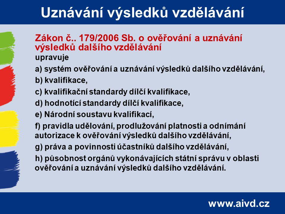 www.aivd.cz Uznávání výsledků vzdělávání Zákon č.. 179/2006 Sb. o ověřování a uznávání výsledků dalšího vzdělávání upravuje a) systém ověřování a uzná
