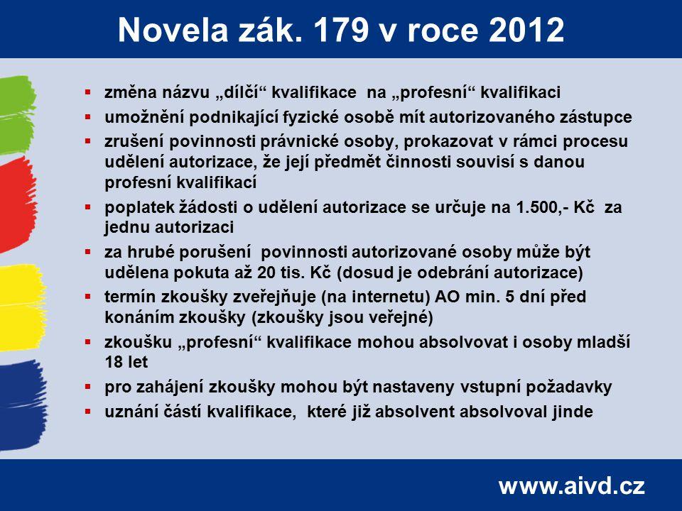 """www.aivd.cz Novela zák. 179 v roce 2012  změna názvu """"dílčí"""" kvalifikace na """"profesní"""" kvalifikaci  umožnění podnikající fyzické osobě mít autorizov"""