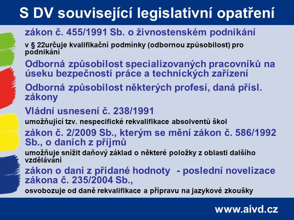 www.aivd.cz S DV související legislativní opatření zákon č. 455/1991 Sb. o živnostenském podnikání v § 22určuje kvalifikační podmínky (odbornou způsob