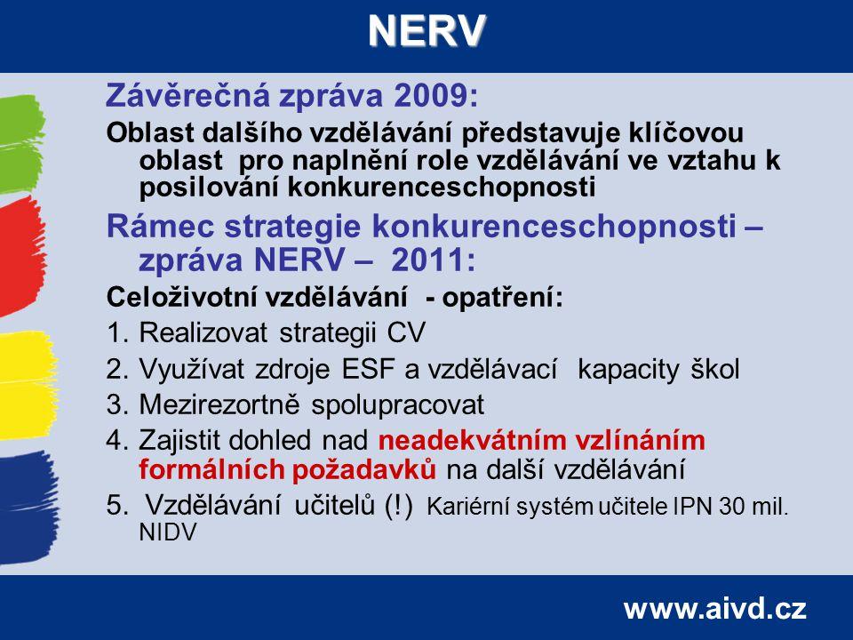www.aivd.czNERV Závěrečná zpráva 2009: Oblast dalšího vzdělávání představuje klíčovou oblast pro naplnění role vzdělávání ve vztahu k posilování konku