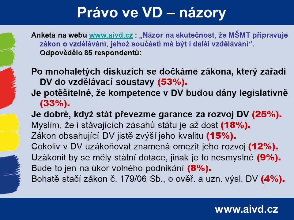 """www.aivd.cz Právo ve VD – názory Anketa na webu www.aivd.cz : """"Názor na skutečnost, že MŠMT připravuje zákon o vzdělávání, jehož součástí má být i dal"""