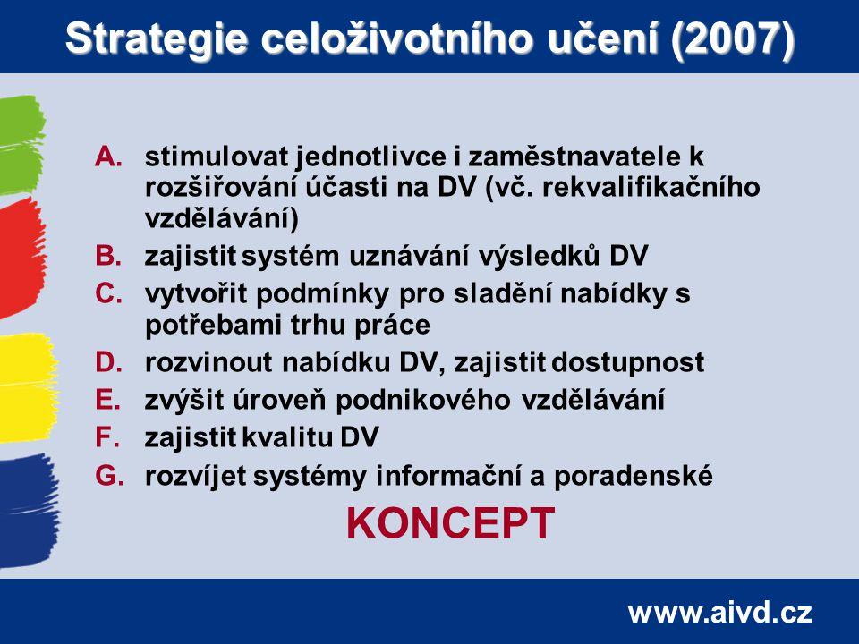 www.aivd.cz Strategie celoživotního učení (2007) A.stimulovat jednotlivce i zaměstnavatele k rozšiřování účasti na DV (vč. rekvalifikačního vzdělávání