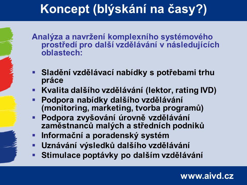 www.aivd.cz Koncept (blýskání na časy?) Analýza a navržení komplexního systémového prostředí pro další vzdělávání v následujících oblastech:  Sladění
