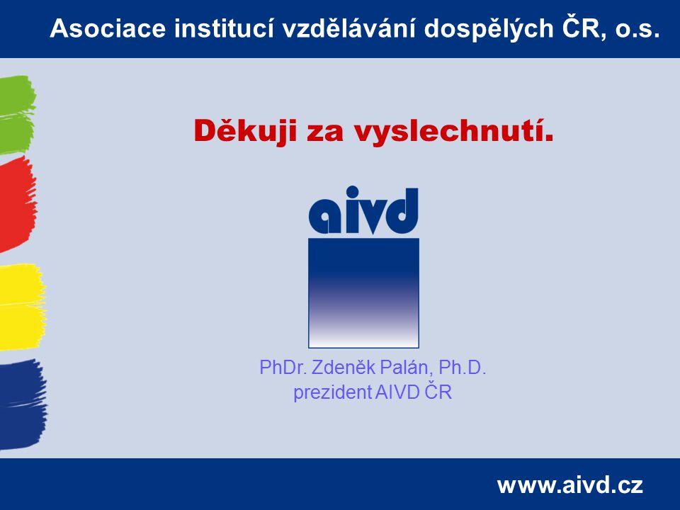 www.aivd.cz Asociace institucí vzdělávání dospělých ČR, o.s. Děkuji za vyslechnutí. PhDr. Zdeněk Palán, Ph.D. prezident AIVD ČR