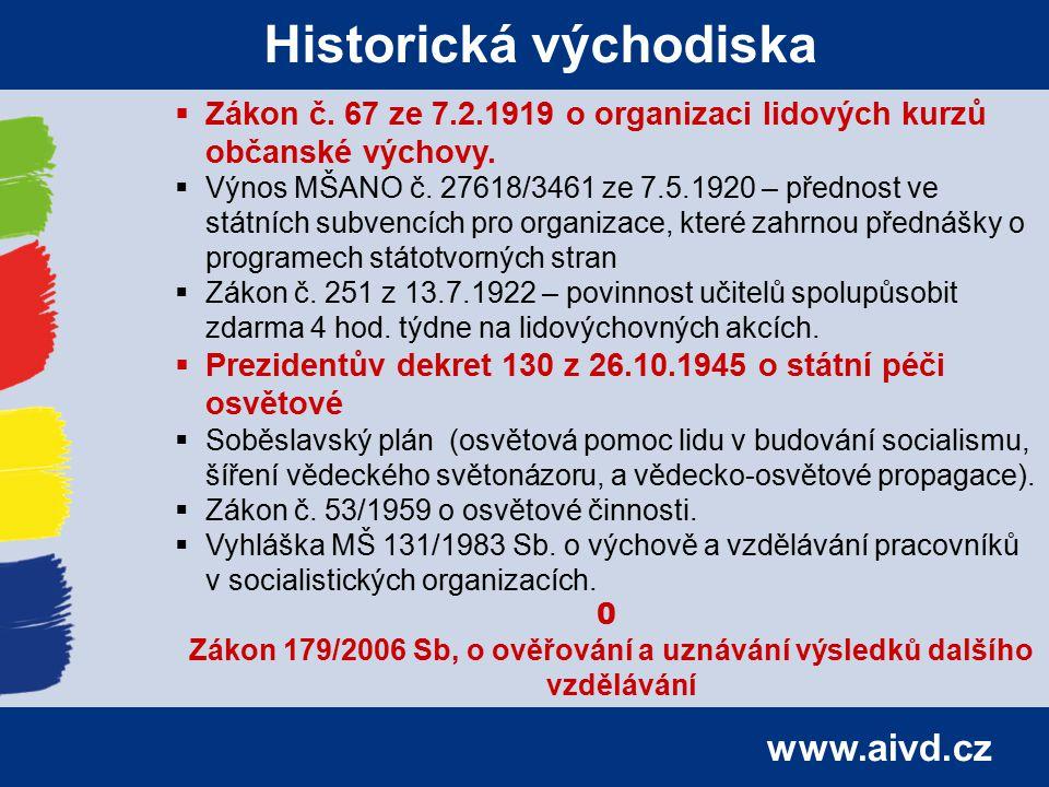 www.aivd.cz Historická východiska  Zákon č. 67 ze 7.2.1919 o organizaci lidových kurzů občanské výchovy.  Výnos MŠANO č. 27618/3461 ze 7.5.1920 – př