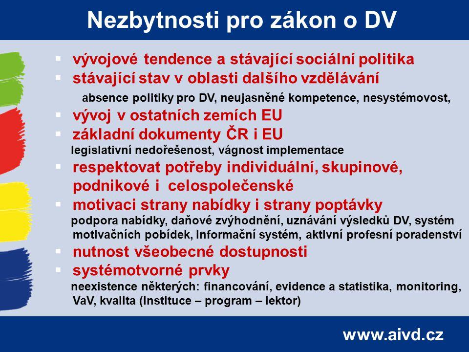 www.aivd.cz Nezbytnosti pro zákon o DV  vývojové tendence a stávající sociální politika  stávající stav v oblasti dalšího vzdělávání absence politik