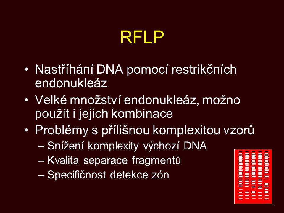 RFLP Nastříhání DNA pomocí restrikčních endonukleáz Velké množství endonukleáz, možno použít i jejich kombinace Problémy s přílišnou komplexitou vzorů